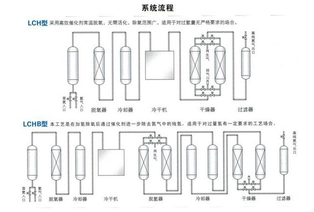 氮气烤箱电路图